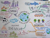 Mind Mapping w klasach 8