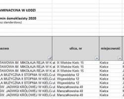 Rej najlepszy w województwie po egzaminie ósmoklasisty...